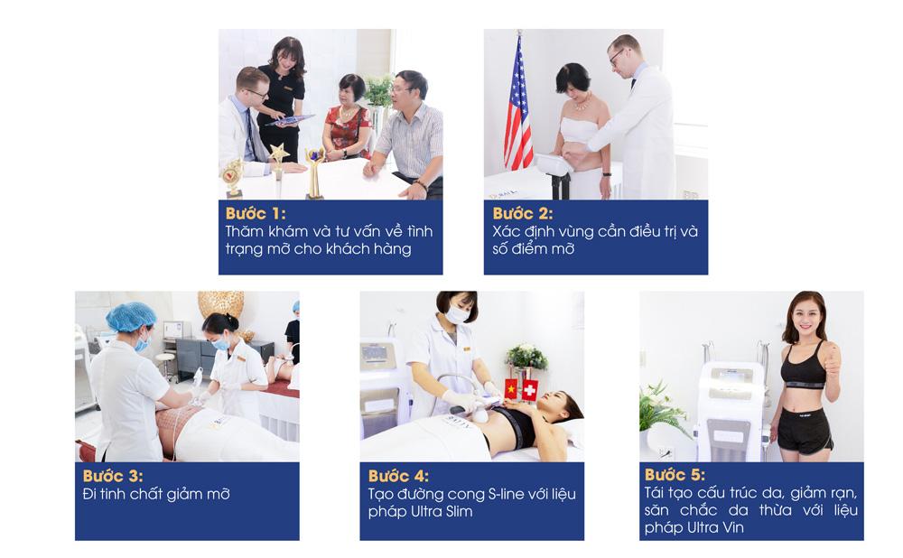 Quy trình thực hiện giảm béo INVI LIPO tại Thẩm Mỹ Viên Bally